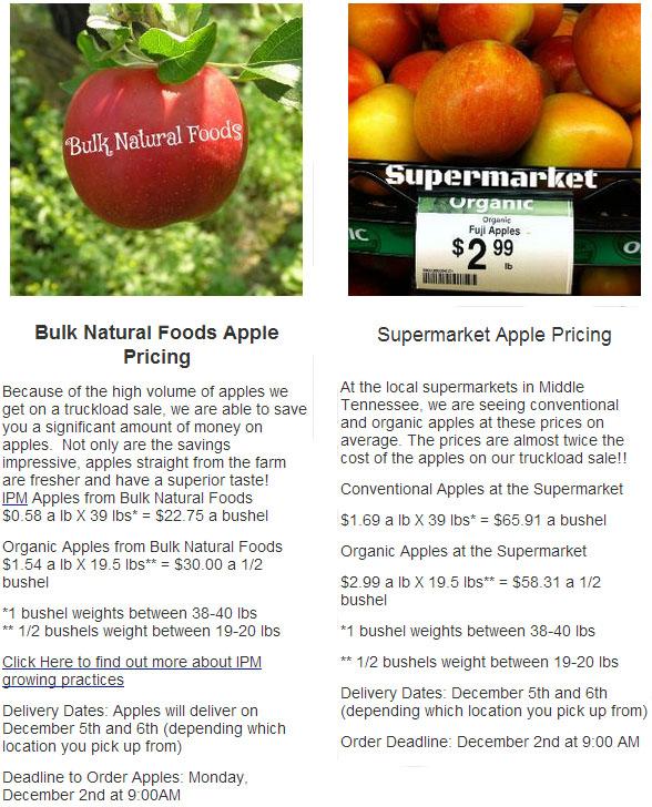 Apple Price Comparison